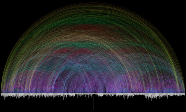 Chris Harrison's Bible Visualizations